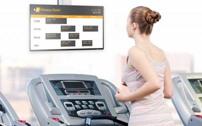 Màn hình quảng cáo cho phòng Gyms